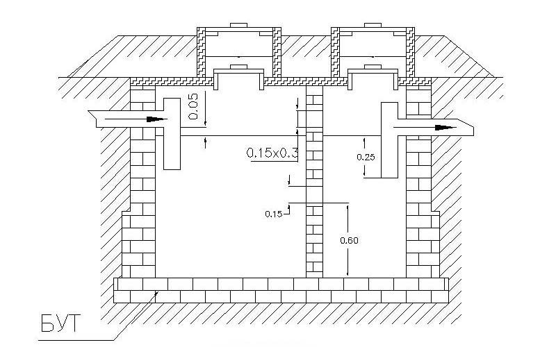 Схема канализации в частном доме из колец своими руками 336