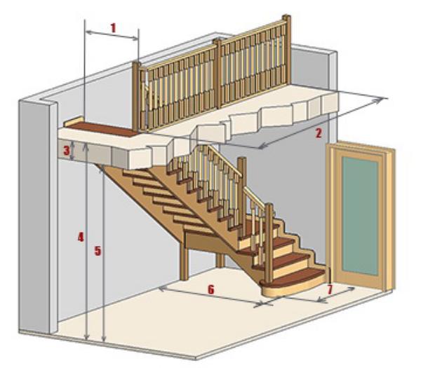 Как сделать проход в лестнице 531