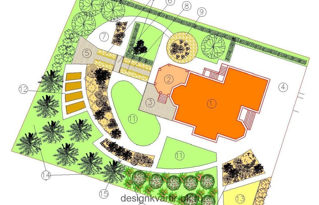 Чертеж или схема с изображением вида сверху на местность
