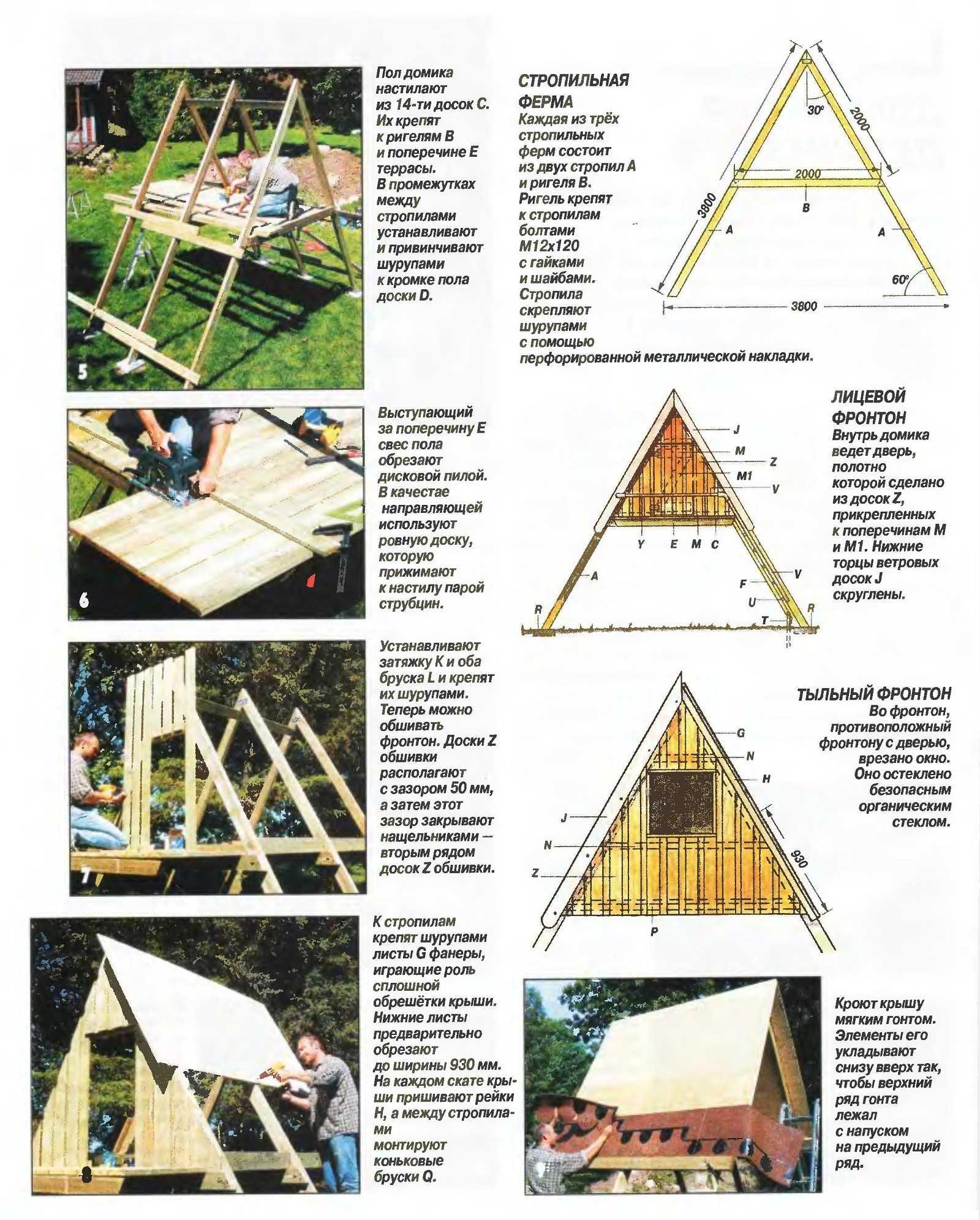 Каркасный дом своими руками: пошаговая инструкция сборки с 71