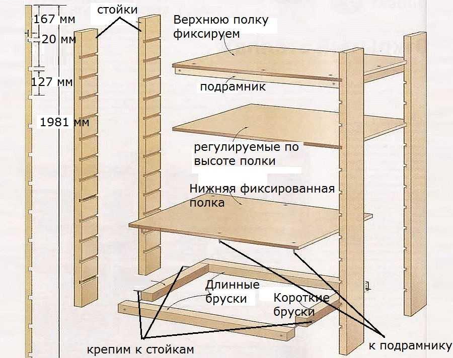 Шкаф для балкона своими руками пошаговая инструкция 47