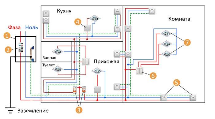 Как сделать разводку электропроводки в деревянном доме 467