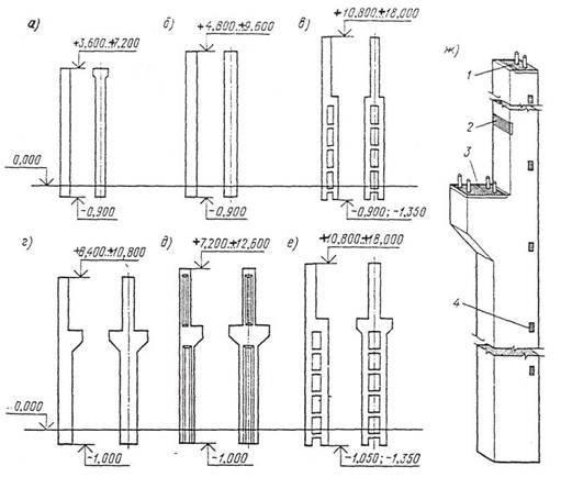 Стальные колонны производственных зданий с мостовыми опорными кранами 5т серия